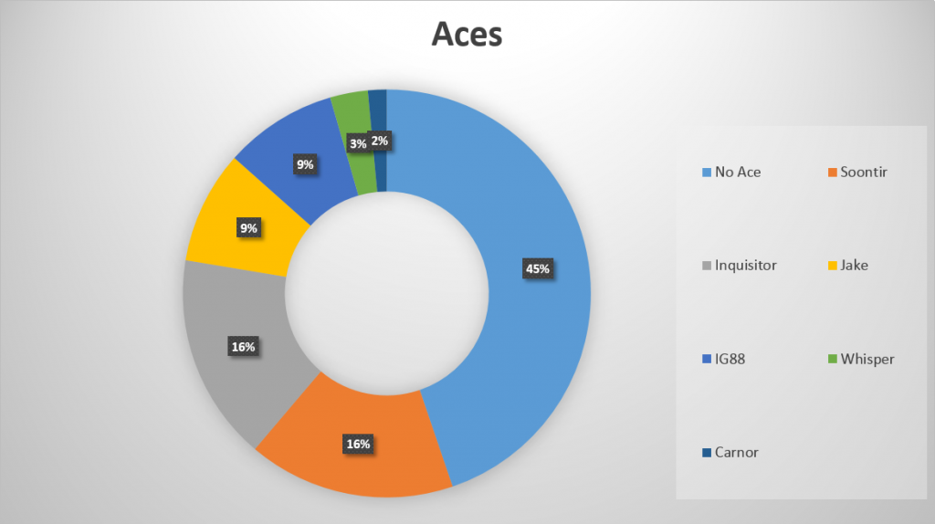 Aces052016