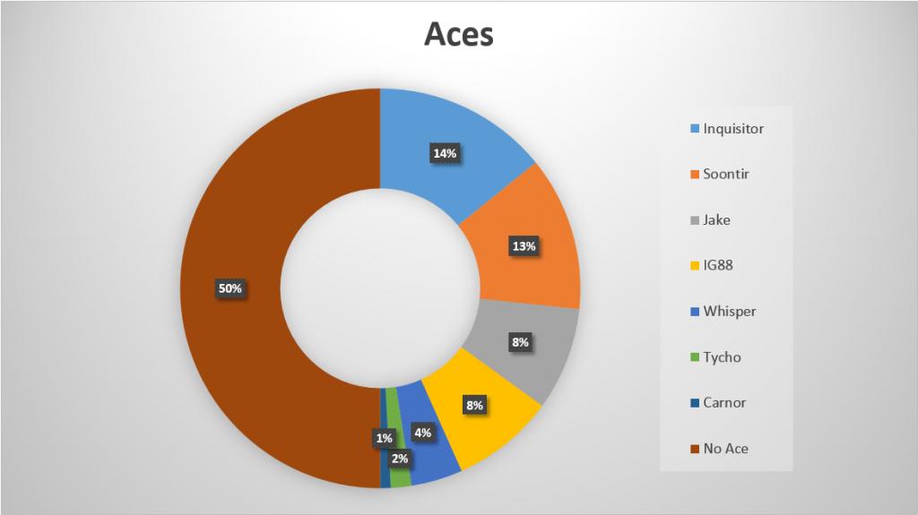 Aces052716