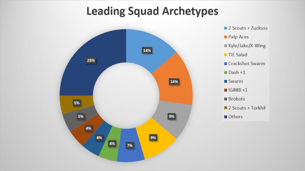 Squads052716