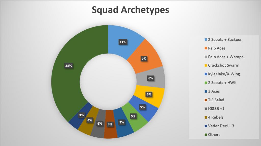 Squads061016