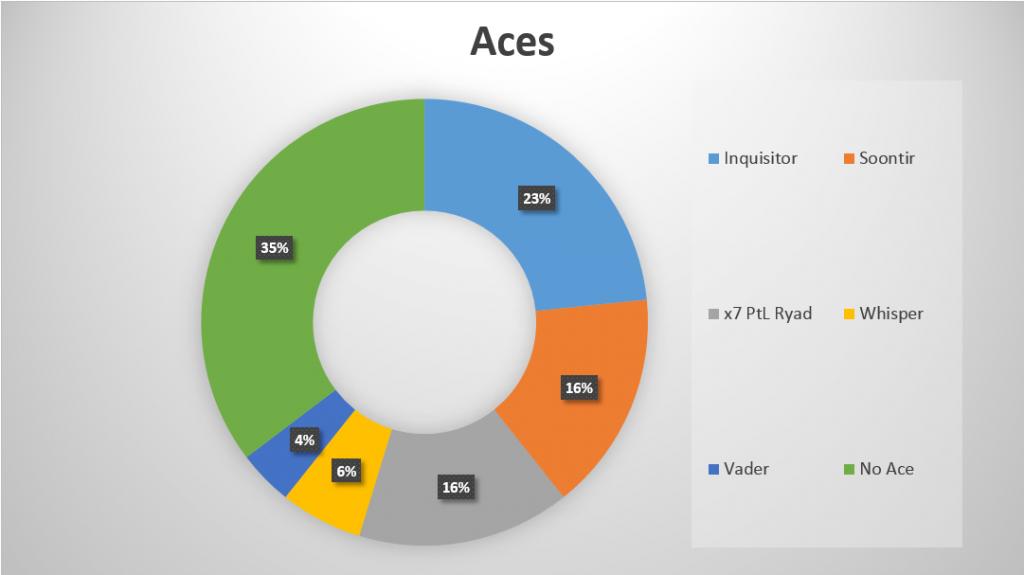 Aces2-1