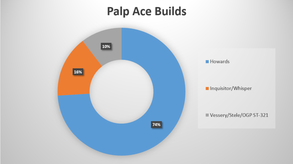 PalpAces2-2