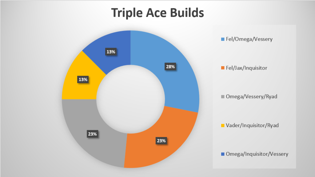 TripleAces2-2