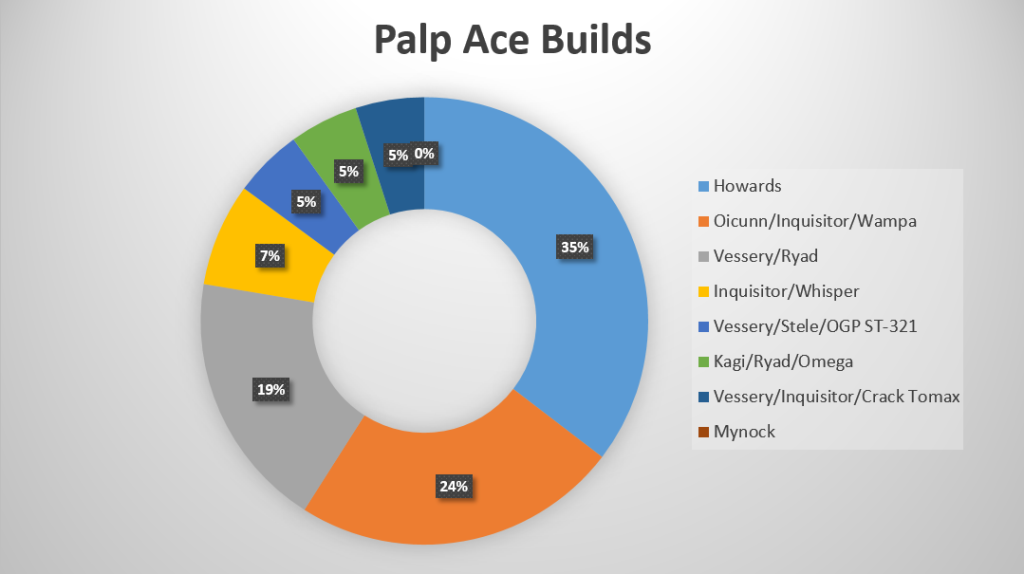 PalpAces2-3