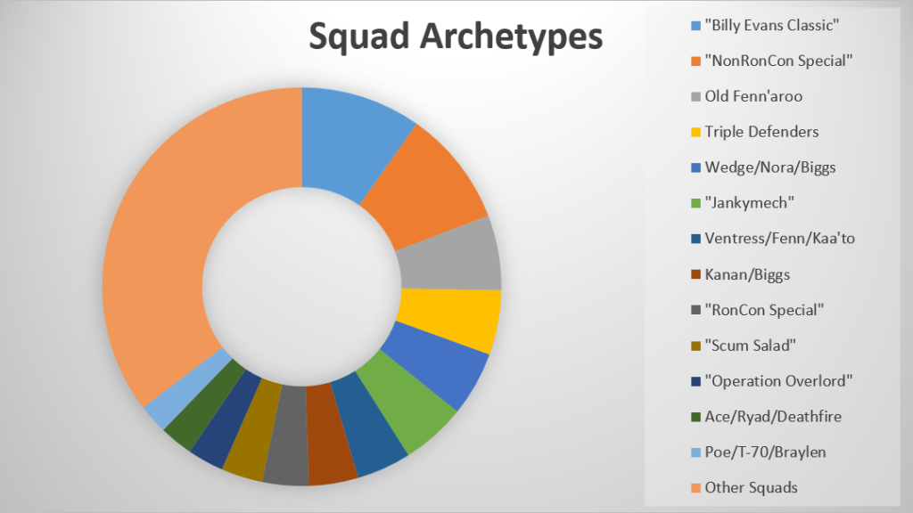 Squads3-3